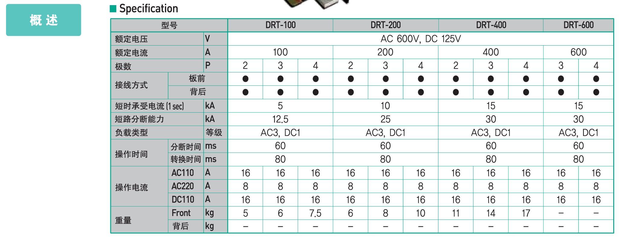 自动转换开关主要用于交流不超过1000V直流不超过1500V的紧急供电系统,用于两路电源切换,在转换电源期间中断对负载供电,PC级能接接通,承载,但不用于分断短路电流,CB级配备过电流脱扣器,它的主触头能接通并分断短路电流. DACO ATS命名:DRA-100/(3P,4P),额定电压AC600V,DC125V 额定电流1000A,短时承受电流(1S,22KA),短时分断能力50KA,操作时间(分断时间90ms,转换时间120ms)