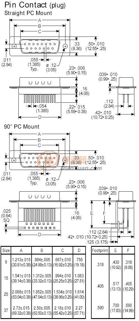 供应emi滤波器|滤波连接器|穿心电容|馈通滤波器