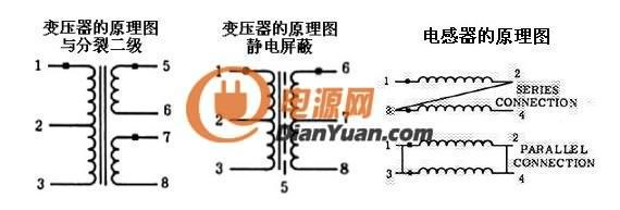 pico electronics电源模块ac-dc交直流转换器高功率转换器,新