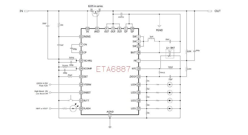 [产品介绍]:ETA6887是一个开关型锂电池充电器,能够给电池提供高达3A的充电电流,且超过2.4A的升压放电输出能力,其转为苹果型背夹设计,针对MFI和板端充电电压,独有Vhold设定。它提供了一个电荷泵用于提供快速OVP过压输入保护,且含有可调整对应电压的电量灯驱动系统。充电时,它使用ETA专利的控制电路用于模拟电流取样电阻器,从而达到恒流控制,效率最大化,减少充电时间和降低成本。它同样可以再反方向的路径从电池获取能量升压到5V输出。它只需要1个电感器,即可达到双向的电源路径管理,来进行自动模式检测